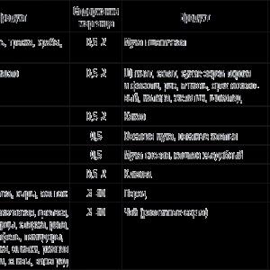 tabl4_2